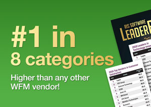 Logile #1 in 8 Categories on RIS Software LeaderBoard 2019