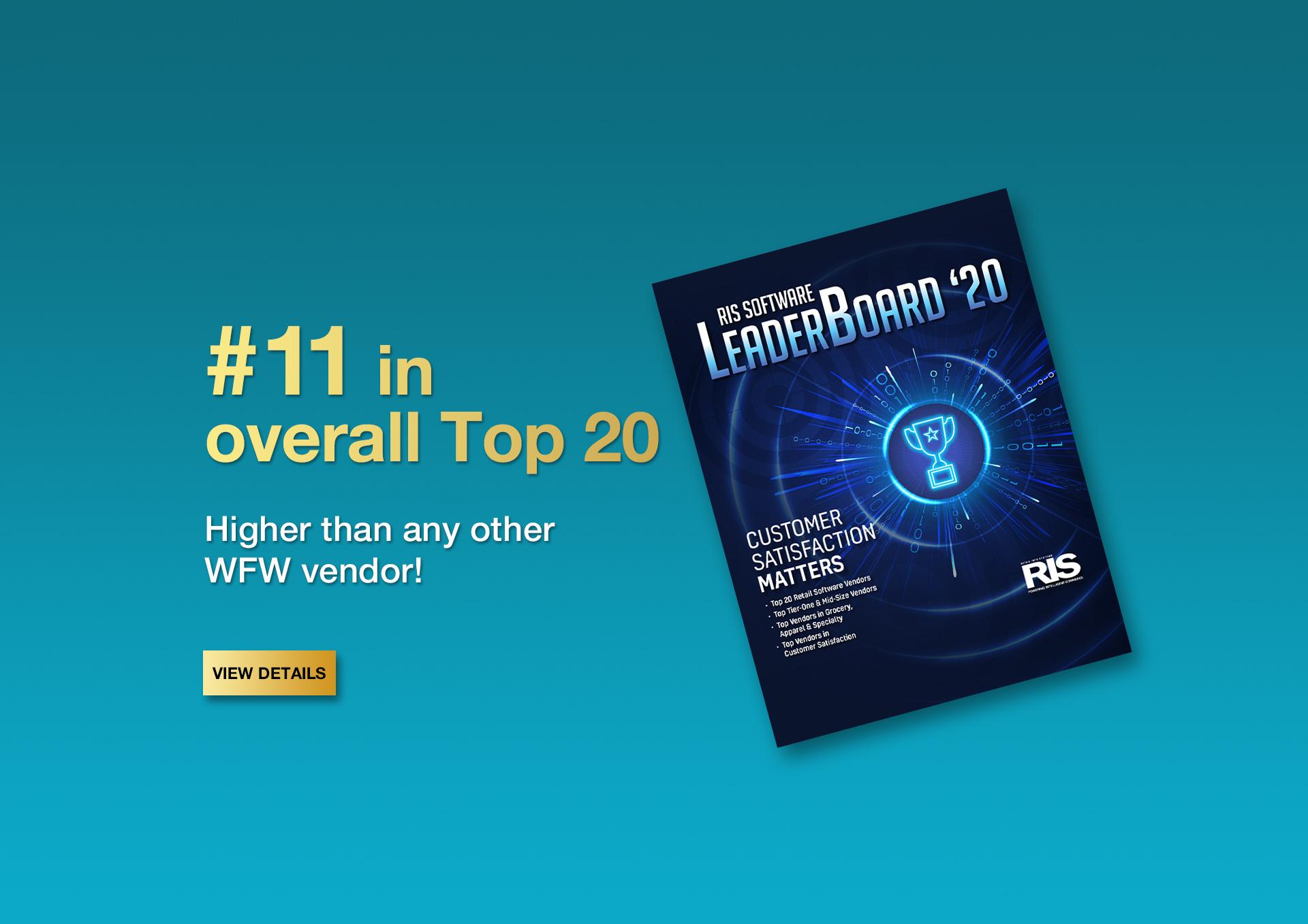 Logile RIS LeaderBoard 2020 Web Banner 11 Overall