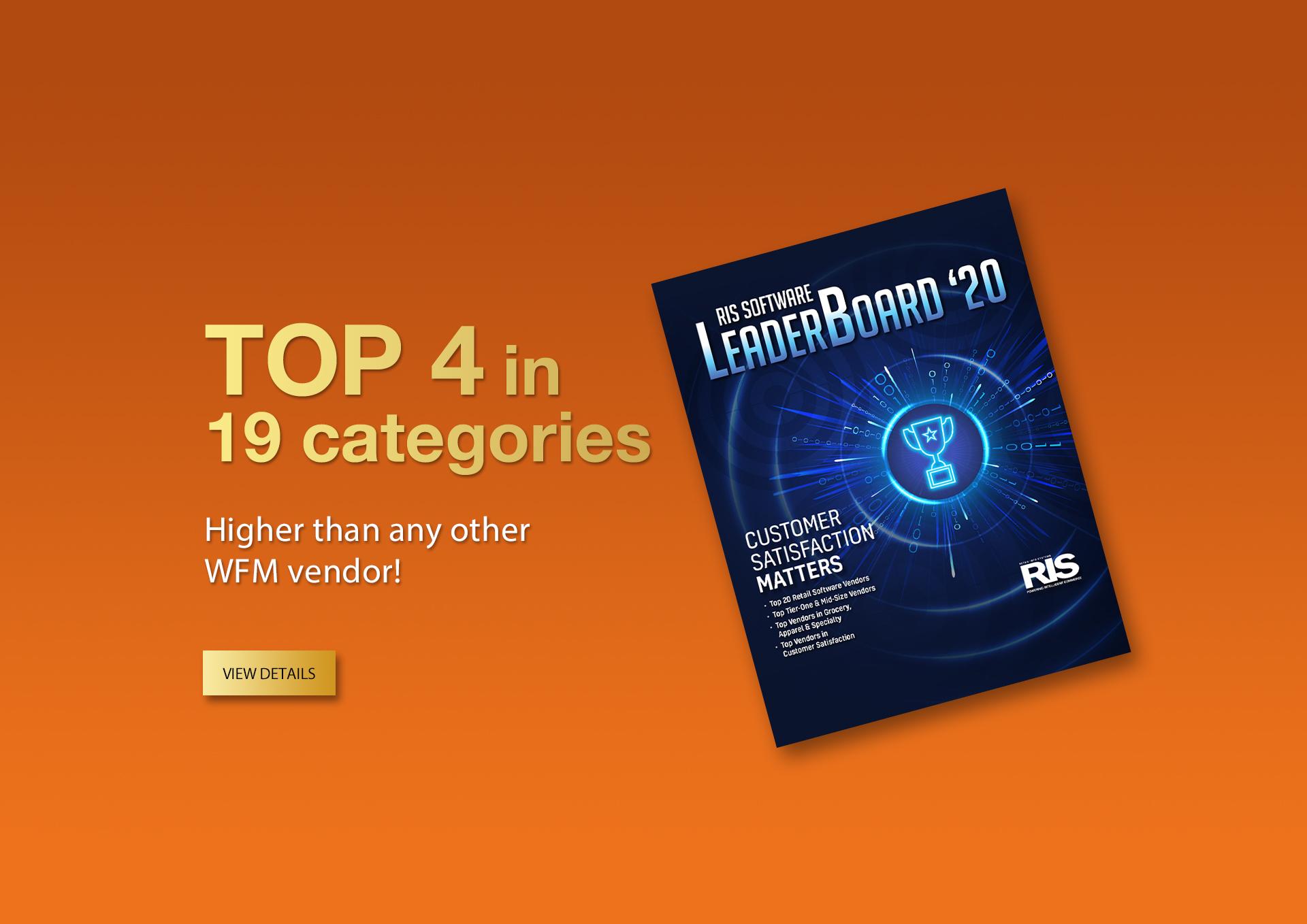 Logile RIS LeaderBoard 2020 web banner top 4
